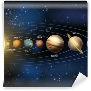 Papier Peint Vinyle Système solaire planètes diagramme