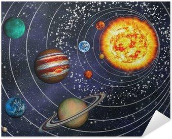 Plakát 3D Solar System: 9 planet v jejich oběžných drahách