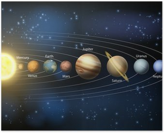 Plakát Slunce a planety sluneční soustavy
