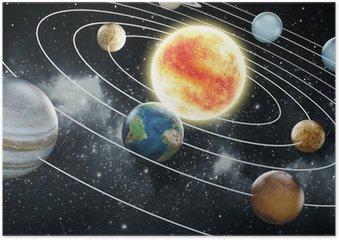 Plakát Sluneční soustava ilustrace
