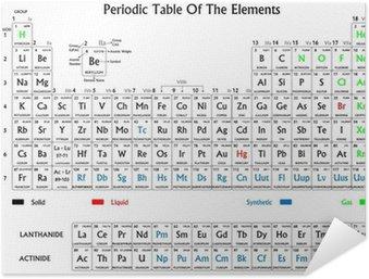 Vinilo pixerstick tabla peridica de los elementos en blanco y vinilo pixerstick tabla peridica de los elementos en blanco y negro pixers vivimos para cambiar urtaz Choice Image
