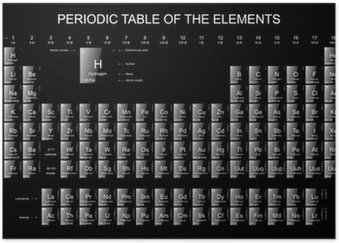 Periodic table of elements glossy icons on black background wall periodic table of elements glossy icons on black background poster hd urtaz Images