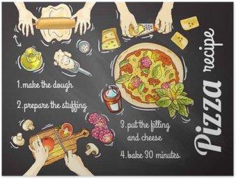 Poster Italiaanse pizza recept