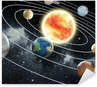 Pixerstick for All Surfaces Solar system illustration