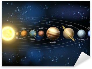 Sticker - Pixerstick Solar system planets diagram