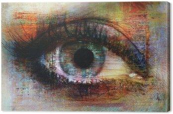 Tableau sur Toile Eye texture