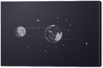 Tableau sur Toile Lune en orbite autour de la planète Terre dans son orbite