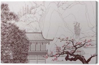 Tableau sur Toile Paysage chinois