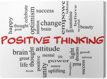 Tableau sur Toile Pensée Positive Word Cloud Concept dans Red Caps
