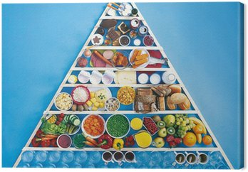 Tableau sur Toile Pyramide alimentaire / aliment triangle