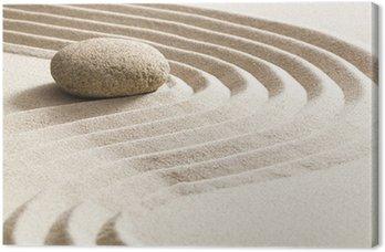 Tableau sur Toile Réflexion zen