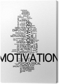 """Tableau sur Toile Word Cloud """"Motivation"""""""
