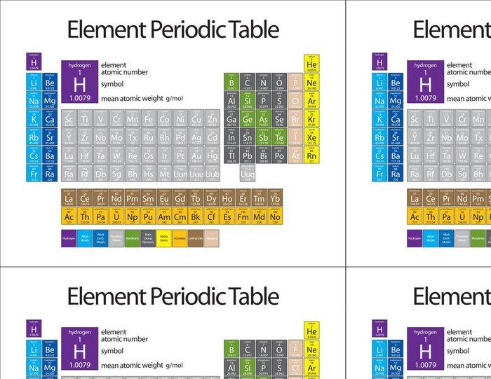 Tapeta Pixerstick Prvek periodické tabulky - Značky a symboly