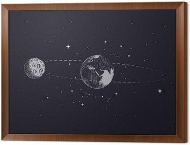 Tavla i Ram Måne kretsar kring planeten jorden i sin omloppsbana