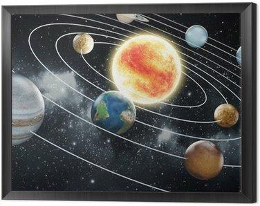 Tavla i Ram Solsystemet illustration