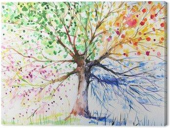 Tuval Baskı Dört mevsim ağaç