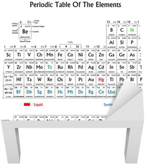 Tabla periodica blanco image collections periodic table and cuadro en lienzo tabla peridica de los elementos en blanco y vinilo para mesa lack tabla urtaz Gallery
