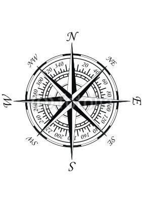 Antique (old - style) magnetic compass -  wind rose