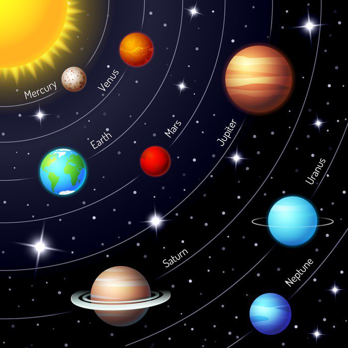 Wall Mural   Vinyl Colorful Vector Solar System   Universe