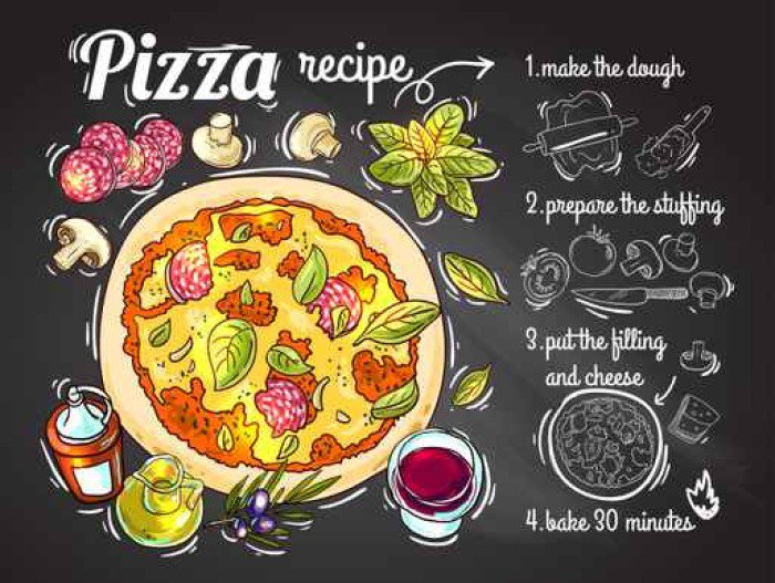 cool wall mural vinyl italian pizza recipe food with vinyl mural cuisine. Black Bedroom Furniture Sets. Home Design Ideas
