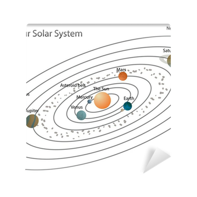 our solar system live - photo #30