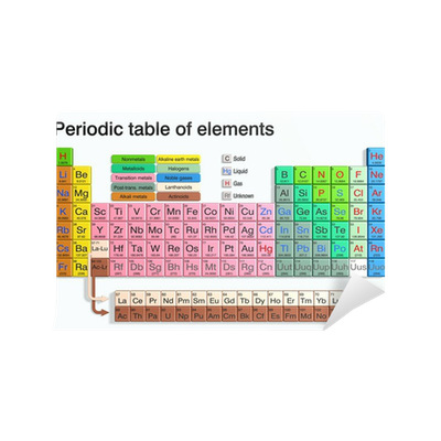 periodic table of elements wall mural pixers we live to change. Black Bedroom Furniture Sets. Home Design Ideas