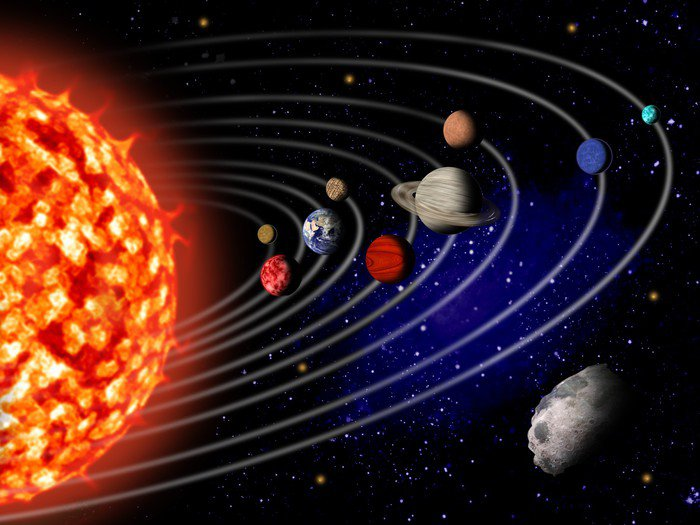 Wall Mural   Vinyl Solar System   Outer Space