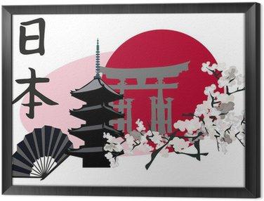 Symbole japońskie
