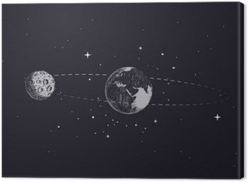 moon orbits the planet earth in its orbit