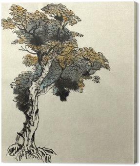 Przykład rysowania drzewa