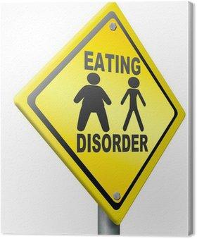 Zaburzenia odżywiania anoreksja i otyłość