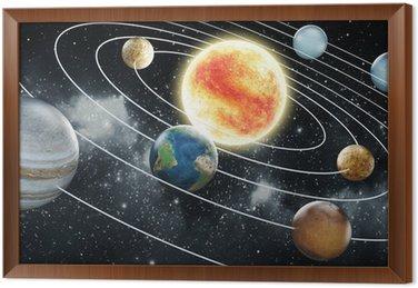 Ilustracja Układ Słoneczny