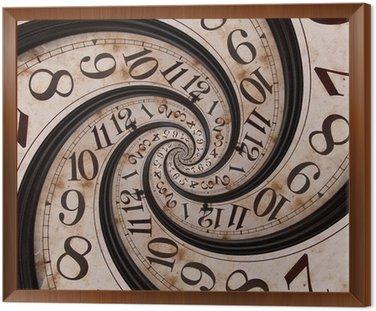Spirala czasu