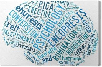 Koncepcje psychologiczne