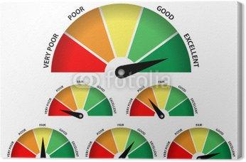 Miernik satysfakcja (klient Ocena jakości ankieta badania opinii)