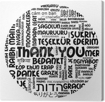 DZIĘKUJĘ Chmura tagów (dzięki uznanie wdzięczność karta komunikat)